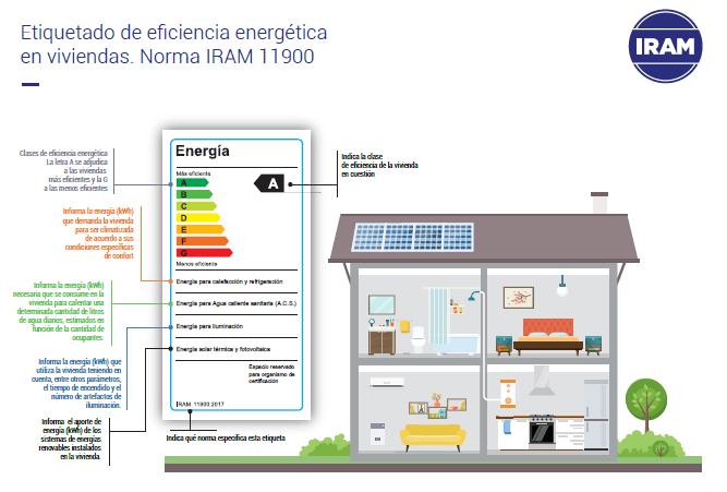 etiquetado11900 Día Mundial del Ahorro de Energía: políticas para un consumo eficiente