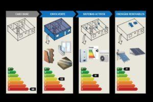 """3131045w740-300x199 Novedad. Lanzan un """"sello de sustentabilidad"""" para clasificar las viviendas"""