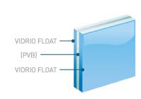 blindex-grafico01 Ventanas con vidrios de seguridad